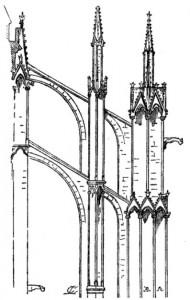 Arcs-boutants et cotre-forts du XIIIe siècle.