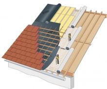 isolation pour toiture plate comment proc der. Black Bedroom Furniture Sets. Home Design Ideas